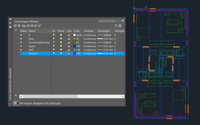 layers in AutoCAD