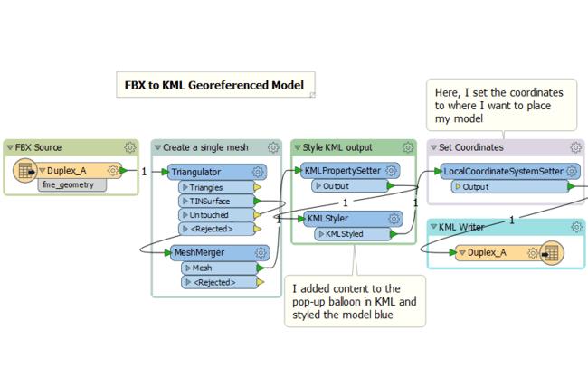 Autodesk FBX (Filmbox) | Safe Software