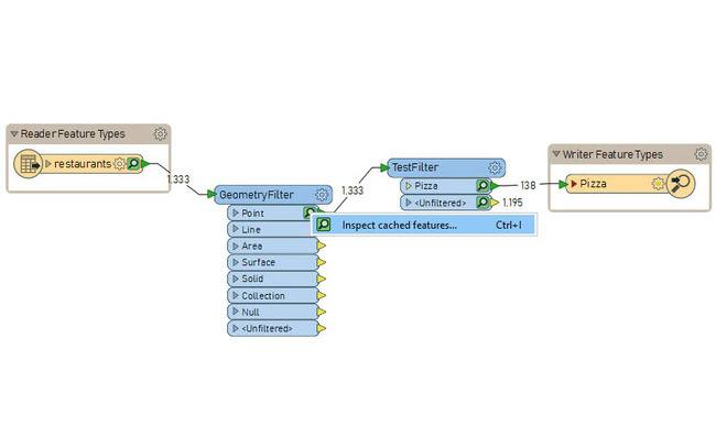 FME Feature Caching