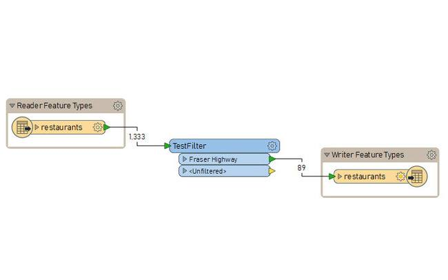 KML to CSV TestFilter FME