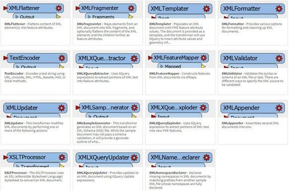 XML transformers